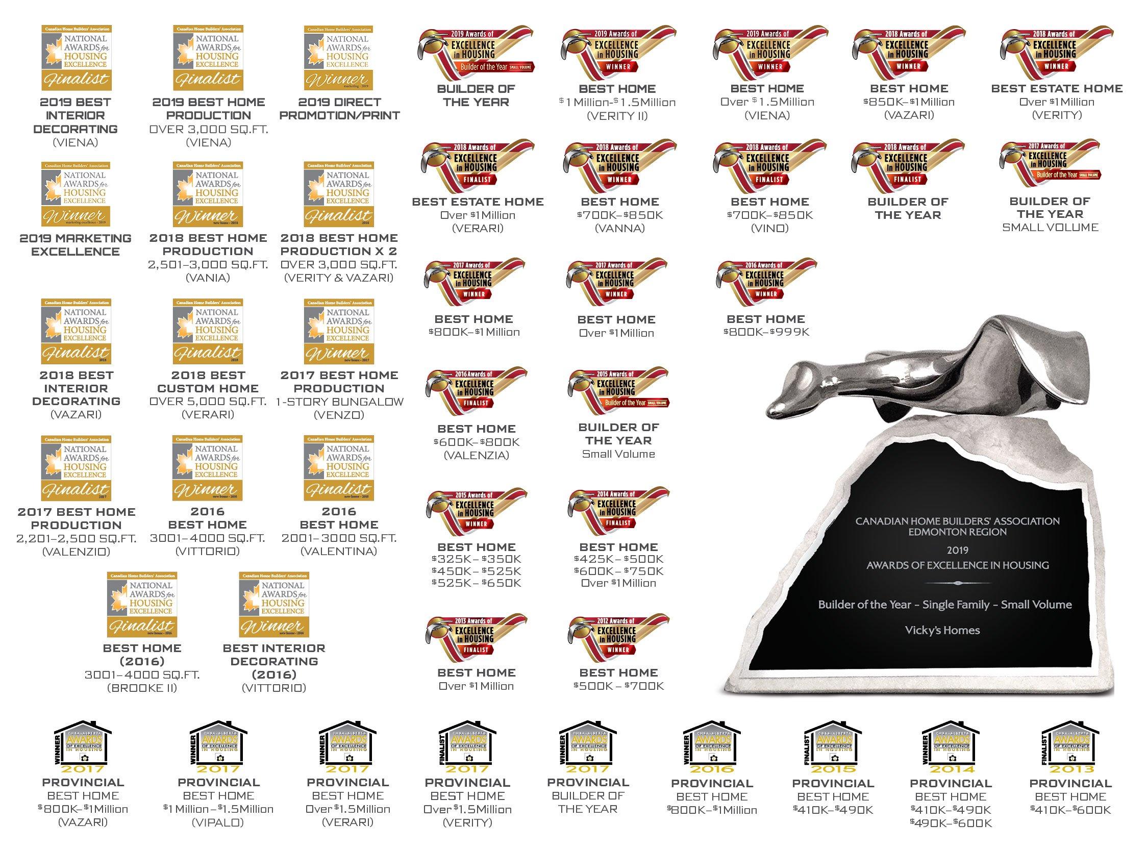 awards_20190320