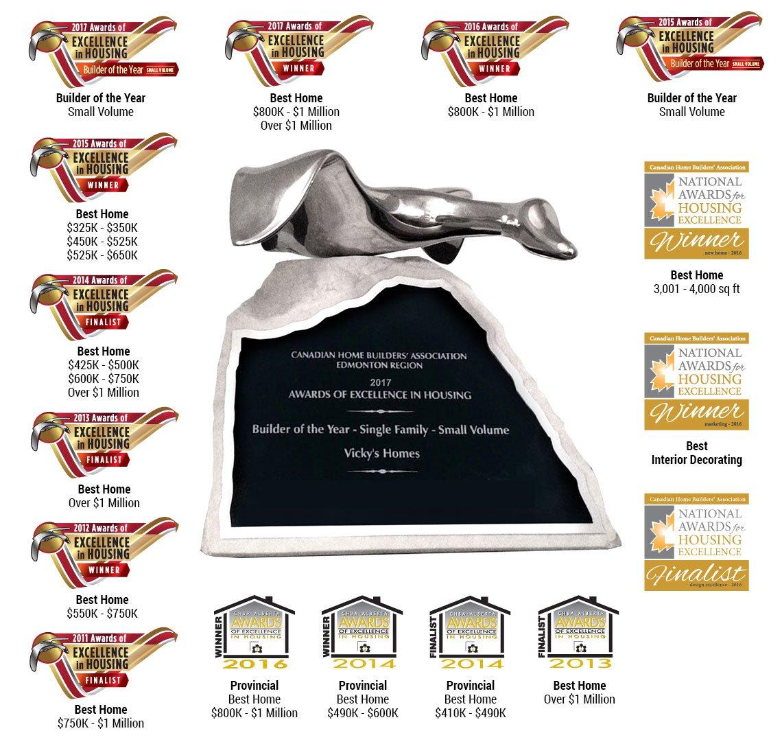 awards_20151012