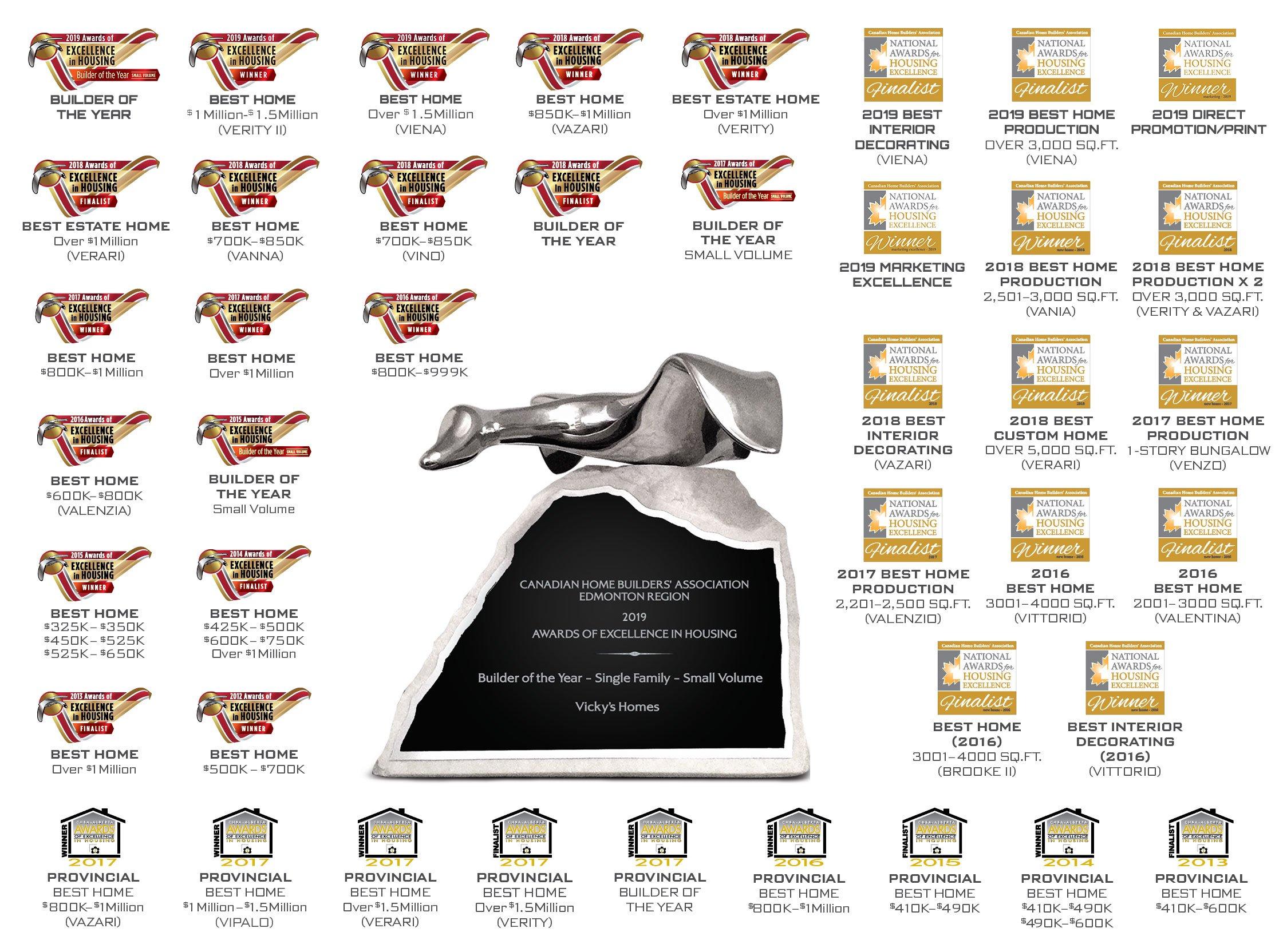awards_20190831